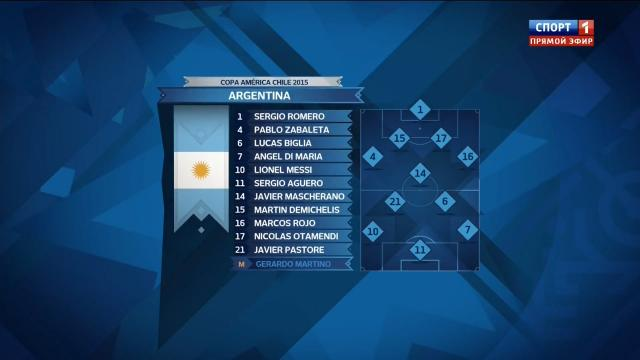 Футбол. Кубок Америки в Чили. Финал. Чили - Аргентина (эфир 04.07.2015) (2015) WEB-DL 1080p