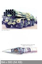 Отечественные минометы и реактивная артиллерия (2000) PDF
