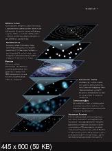 Вселенная. Иллюстрированная история астрономии (2015)