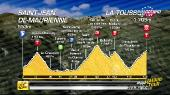 ���������. ��� �� ����� 2015 / Le Tour de France 2015 [���� 19] [24.07] (2015) HDTVRip 1080i